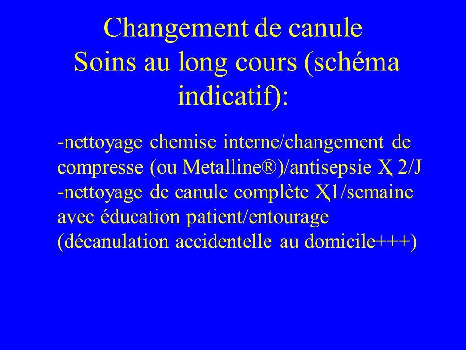 Changement de canule Soins au long cours (schéma indicatif):