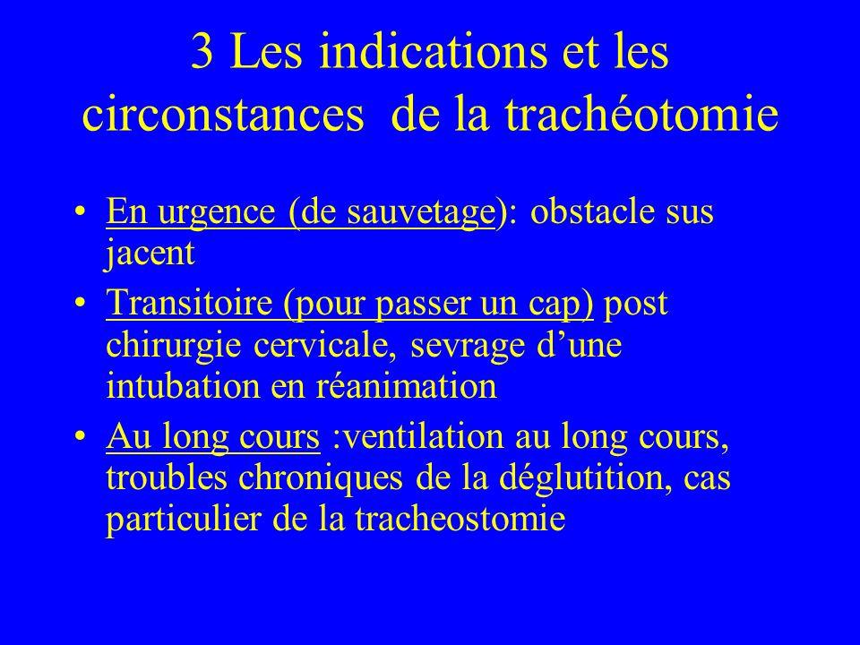 3 Les indications et les circonstances de la trachéotomie
