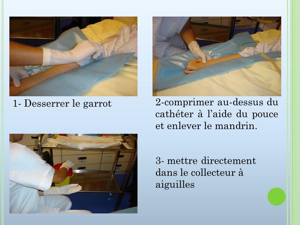 1- Desserrer le garrot 2-comprimer au-dessus du cathéter à l'aide du pouce et enlever le mandrin.