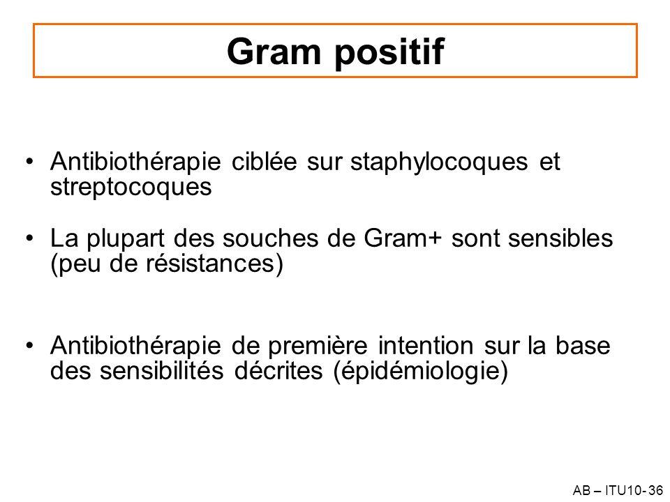 Gram positif Antibiothérapie ciblée sur staphylocoques et streptocoques. La plupart des souches de Gram+ sont sensibles (peu de résistances)