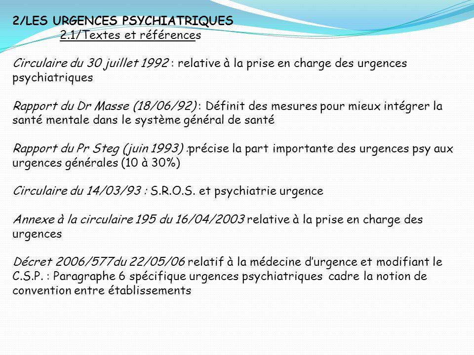 2/LES URGENCES PSYCHIATRIQUES