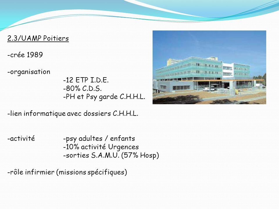 2.3/UAMP Poitiers -crée 1989. -organisation. -12 ETP I.D.E. -80% C.D.S. -PH et Psy garde C.H.H.L.