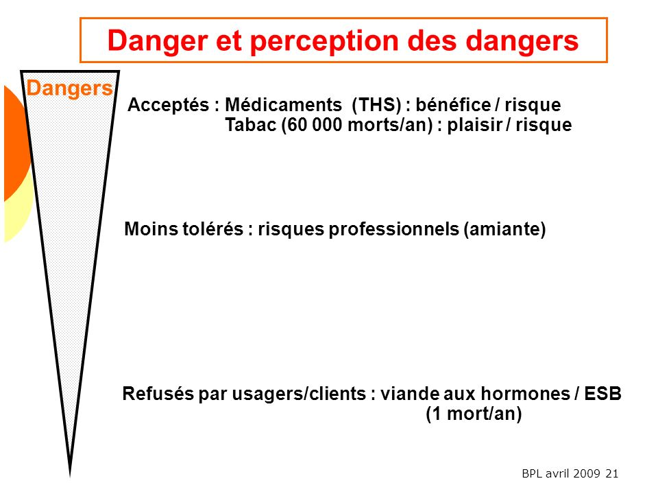 Danger et perception des dangers