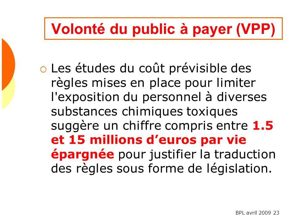 Volonté du public à payer (VPP)
