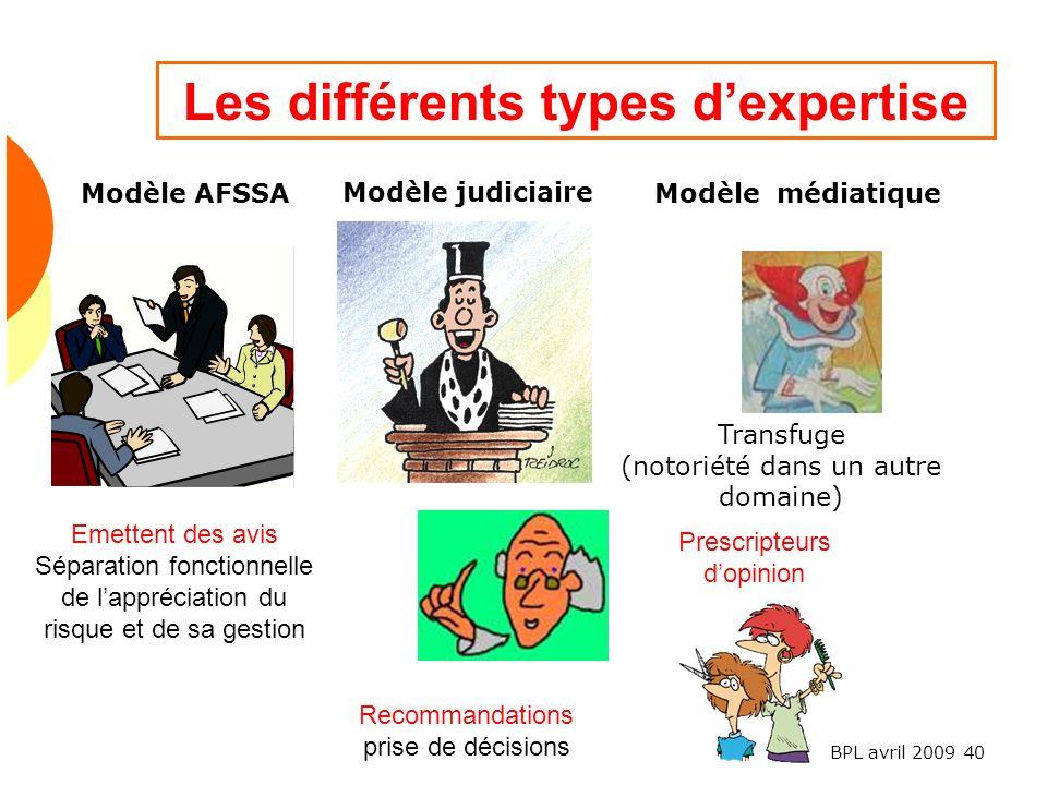 Les différents types d'expertise