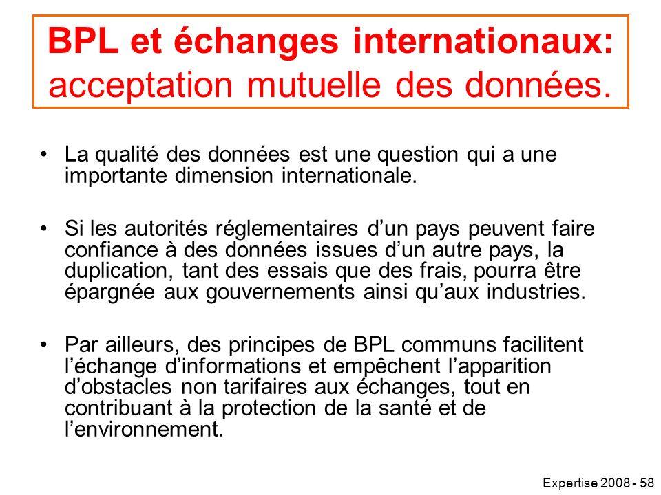 BPL et échanges internationaux: acceptation mutuelle des données.