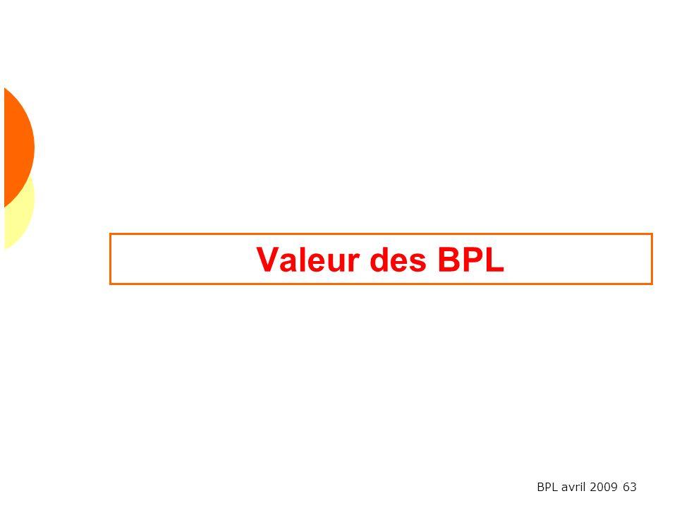 Valeur des BPL