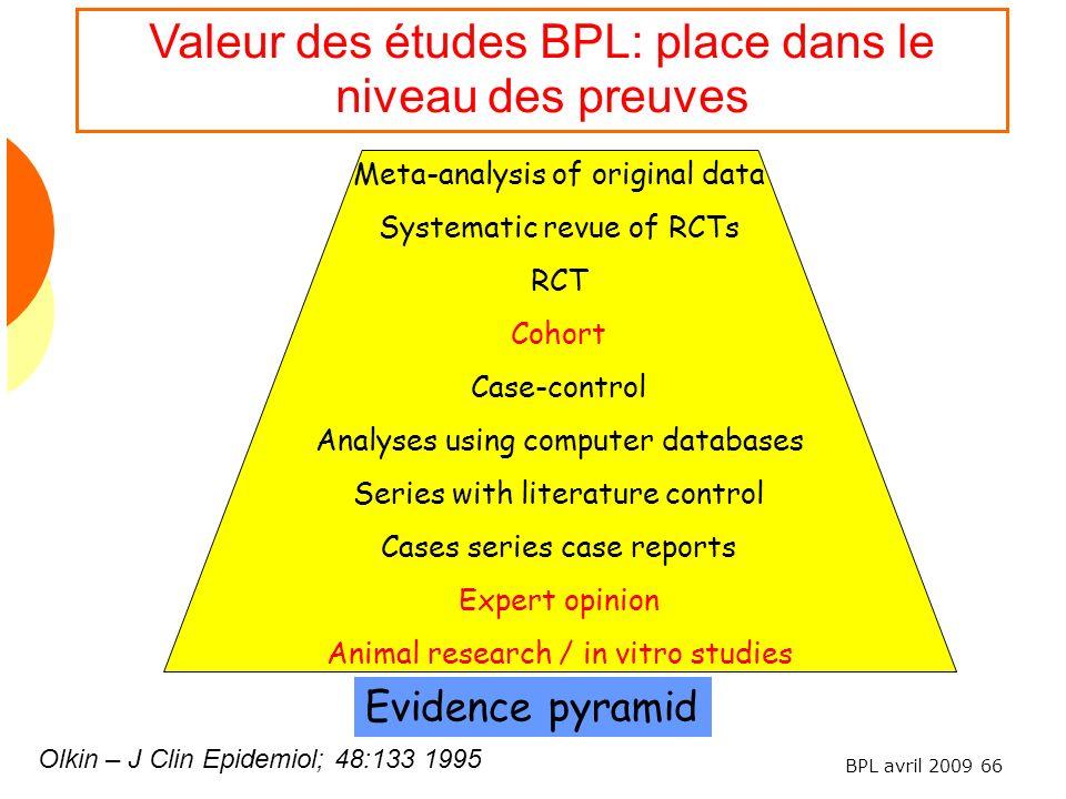 Valeur des études BPL: place dans le niveau des preuves