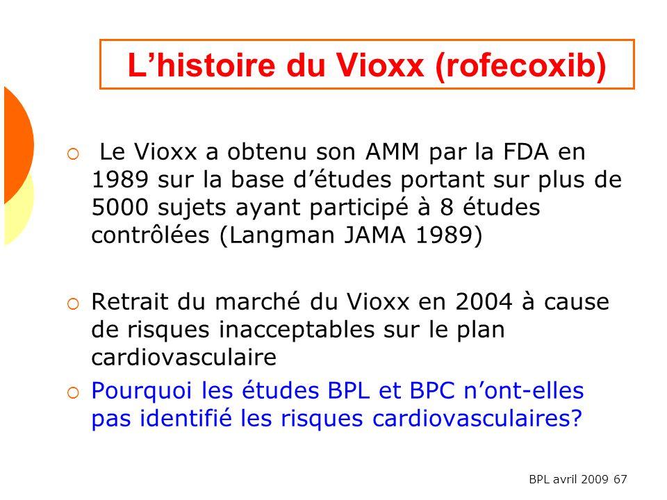 L'histoire du Vioxx (rofecoxib)