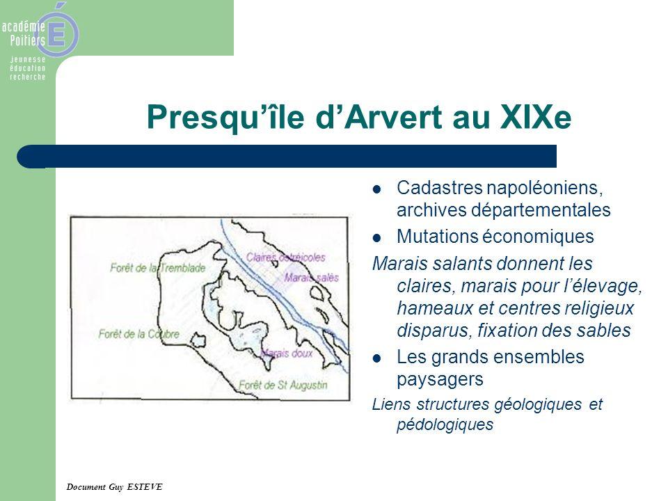 Presqu'île d'Arvert au XIXe