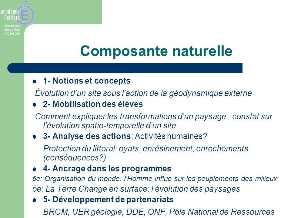 Composante naturelle 1- Notions et concepts. Évolution d'un site sous l'action de la géodynamique externe.
