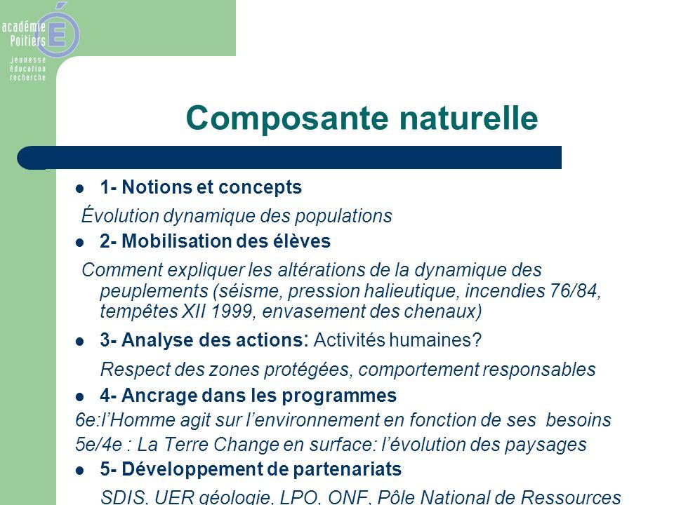 Composante naturelle Évolution dynamique des populations