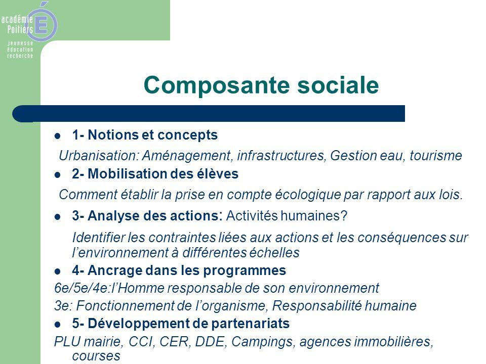 Composante sociale 1- Notions et concepts. Urbanisation: Aménagement, infrastructures, Gestion eau, tourisme.
