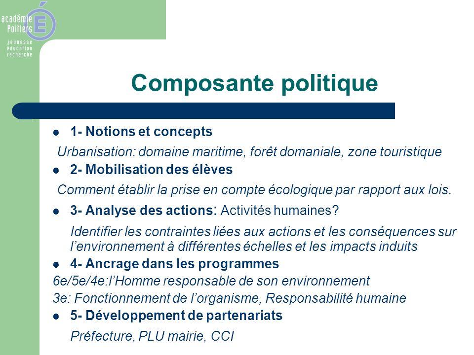 Composante politique 1- Notions et concepts. Urbanisation: domaine maritime, forêt domaniale, zone touristique.