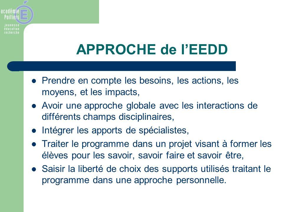 APPROCHE de l'EEDD Prendre en compte les besoins, les actions, les moyens, et les impacts,