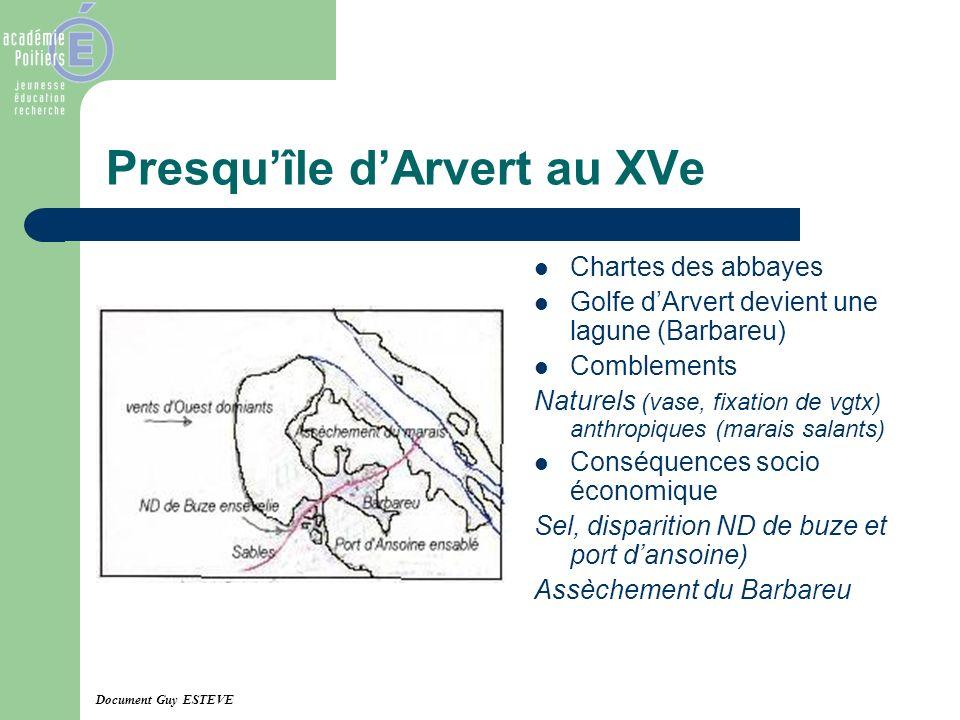Presqu'île d'Arvert au XVe