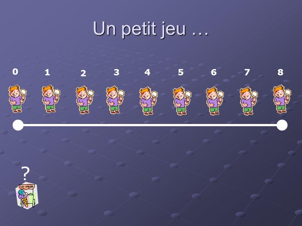 Un petit jeu … 1. 2. 3. 4. 5. 6. 7. 8. Une plage, des consommateurs de glace, deux entreprises qui fabriquent le même bien.