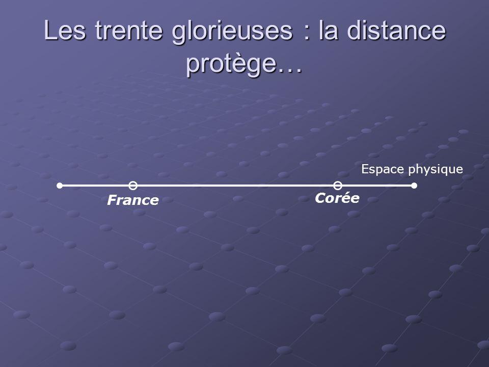 Les trente glorieuses : la distance protège…