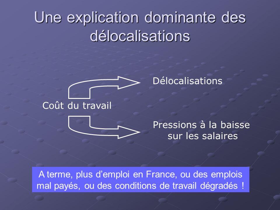 Une explication dominante des délocalisations