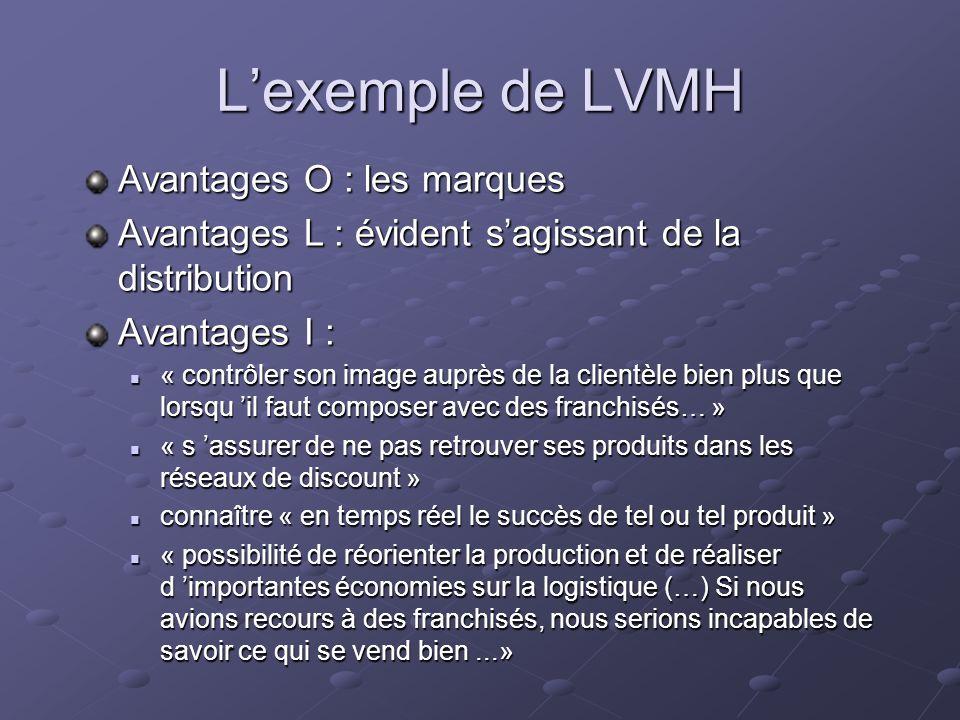 L'exemple de LVMH Avantages O : les marques