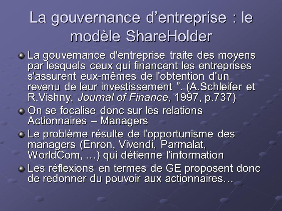 La gouvernance d'entreprise : le modèle ShareHolder