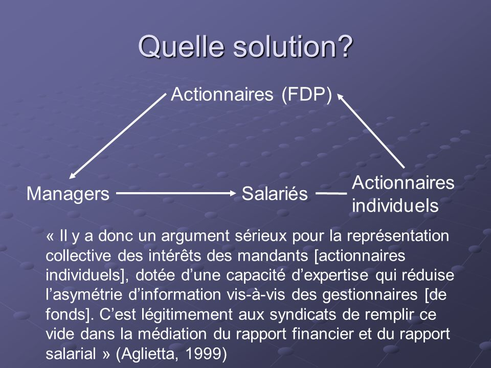 Quelle solution Actionnaires (FDP) Actionnaires individuels Managers