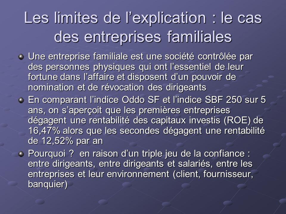 Les limites de l'explication : le cas des entreprises familiales