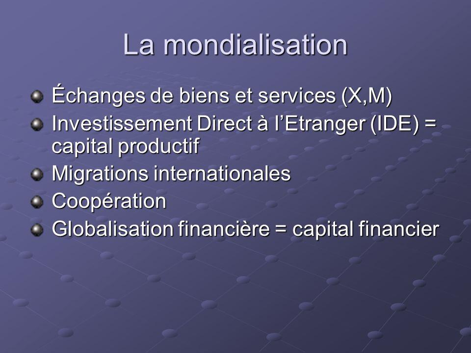 La mondialisation Échanges de biens et services (X,M)