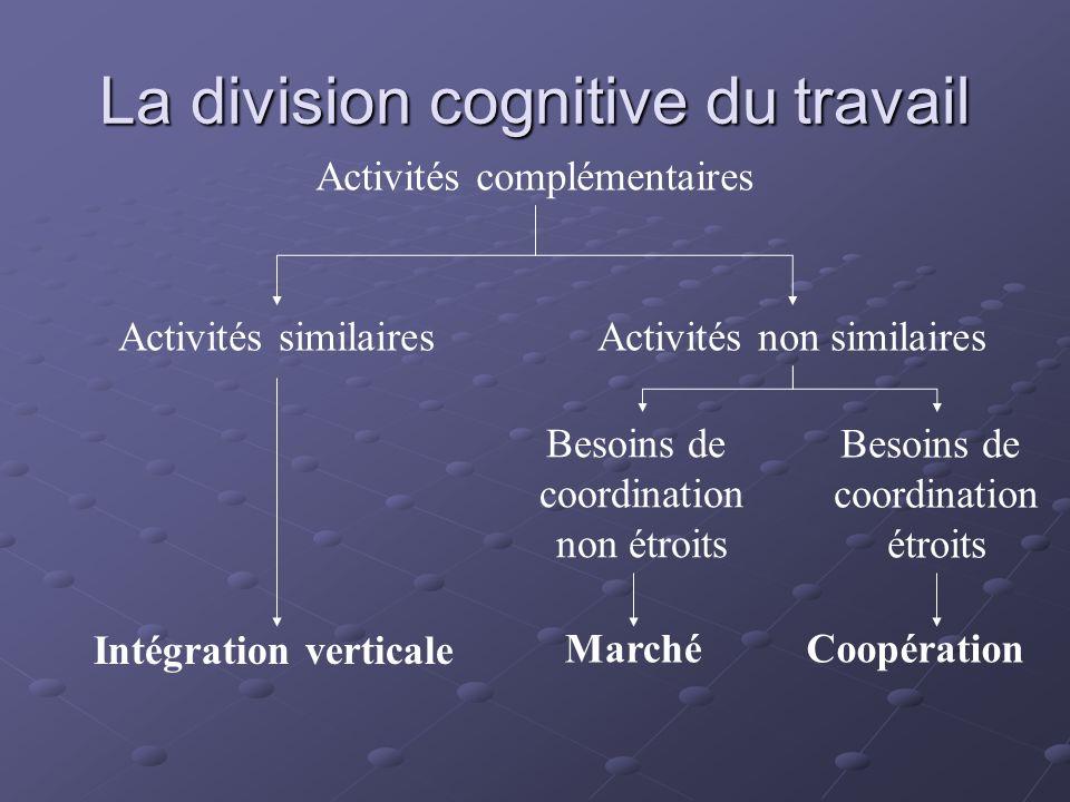 La division cognitive du travail