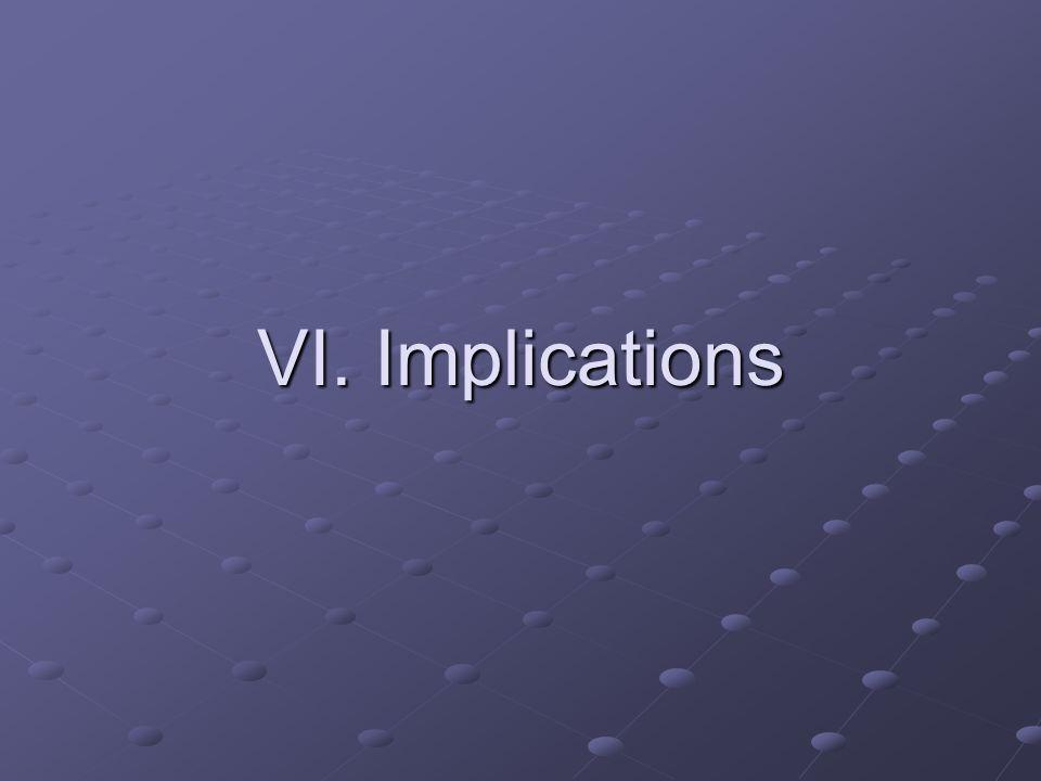 VI. Implications
