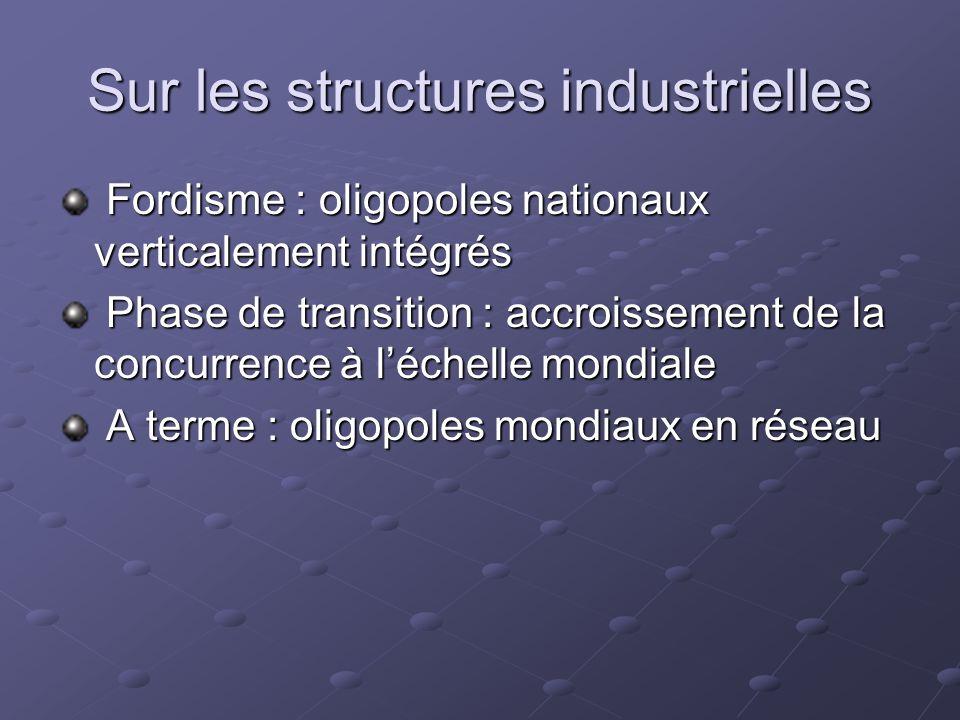 Sur les structures industrielles