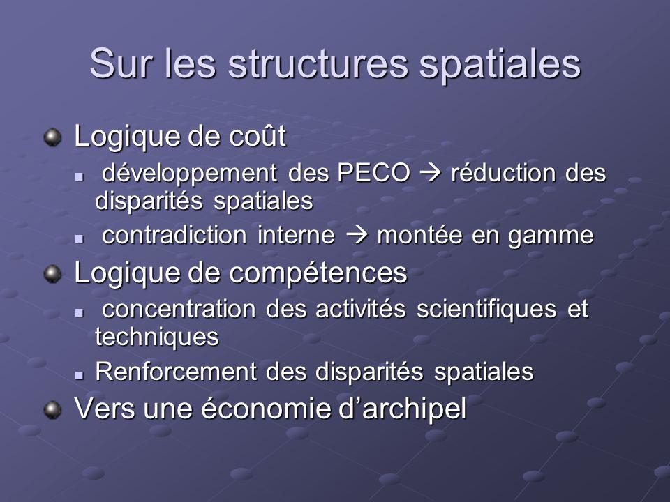 Sur les structures spatiales