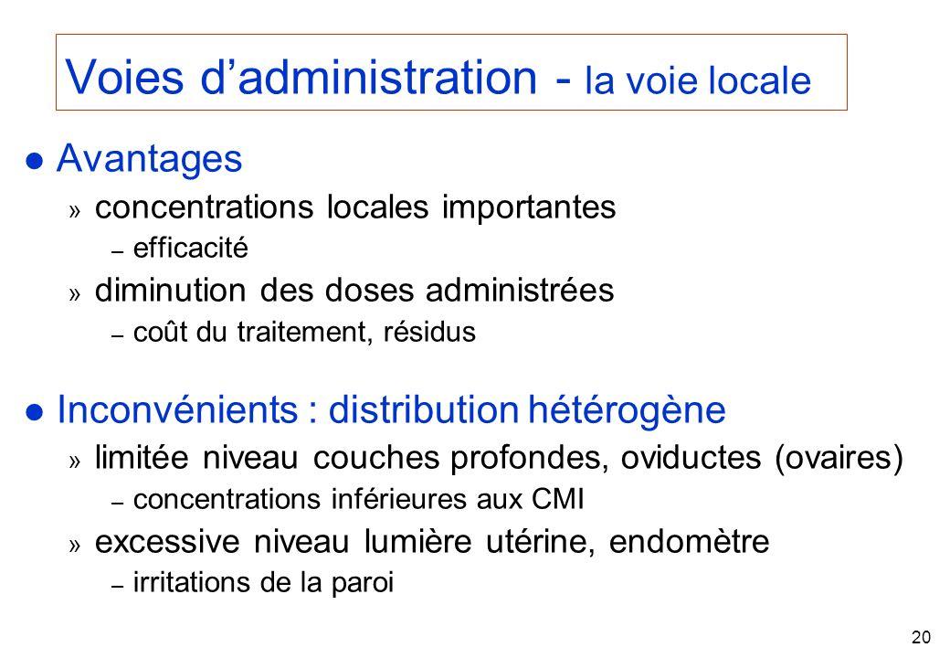 Voies d'administration - la voie locale