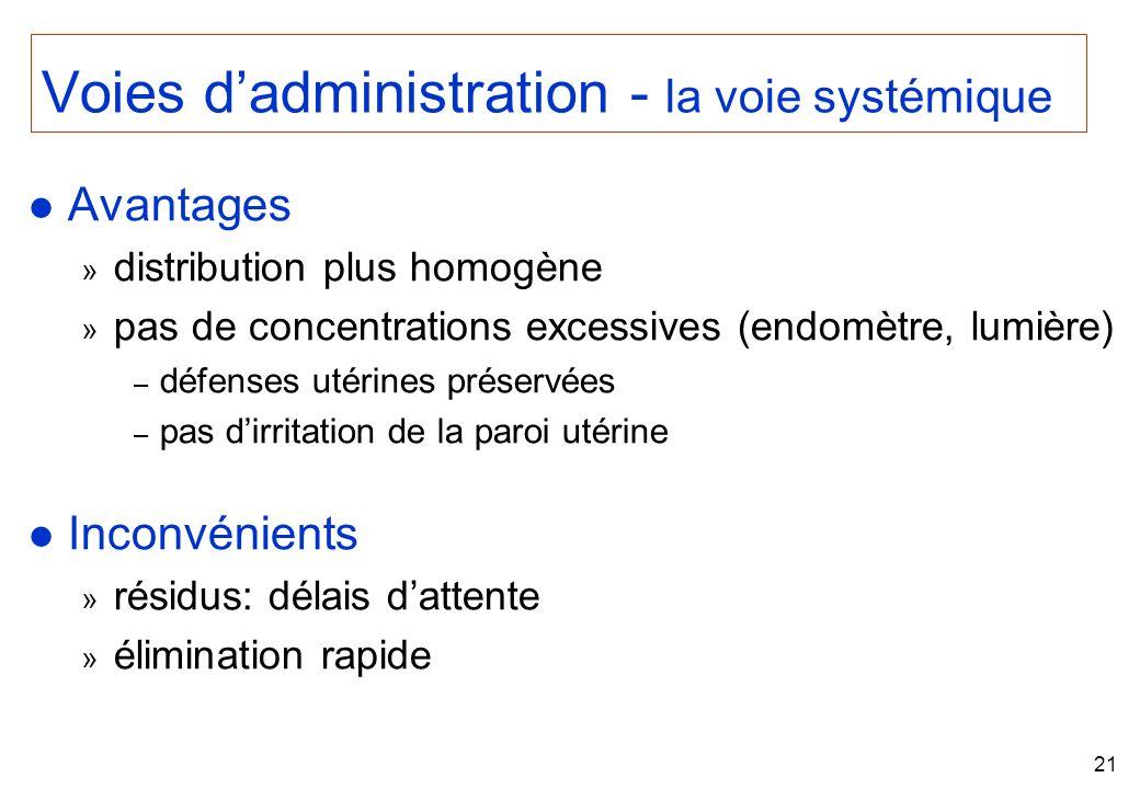 Voies d'administration - la voie systémique