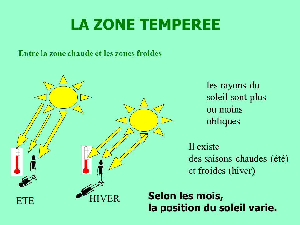LA ZONE TEMPEREE les rayons du soleil sont plus ou moins obliques