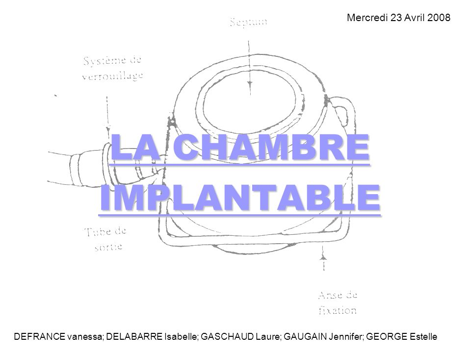 LA CHAMBRE IMPLANTABLE Mercredi 23 Avril 2008