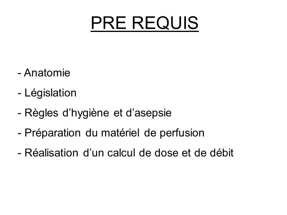 PRE REQUIS Anatomie Législation Règles d'hygiène et d'asepsie