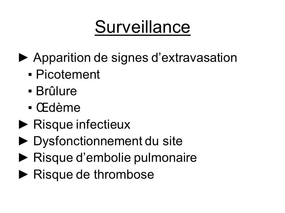 Surveillance ► Apparition de signes d'extravasation ▪ Picotement