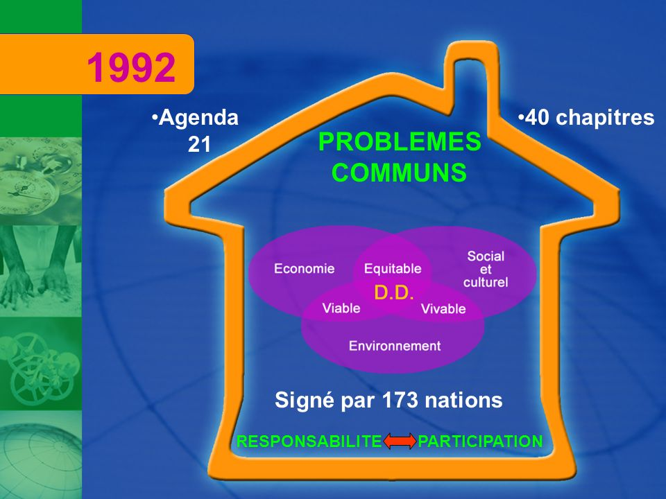1992 PROBLEMES COMMUNS Agenda 21 40 chapitres Signé par 173 nations