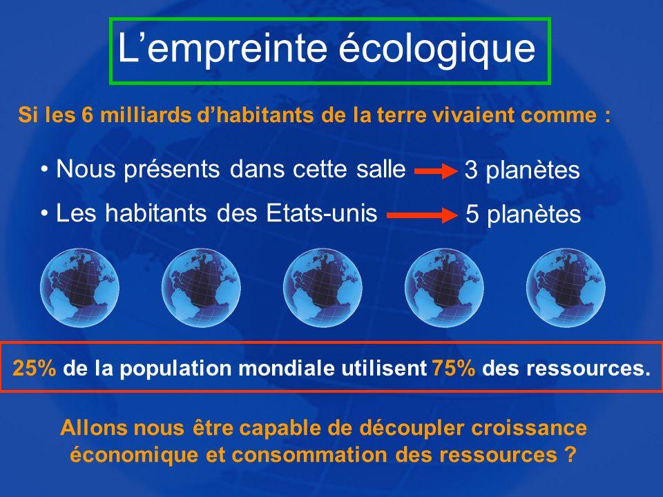 25% de la population mondiale utilisent 75% des ressources.