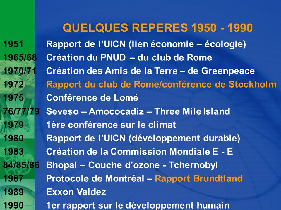 QUELQUES REPERES 1950 - 1990 1951 1965/68 1970/71 1972 1975 76/77/79