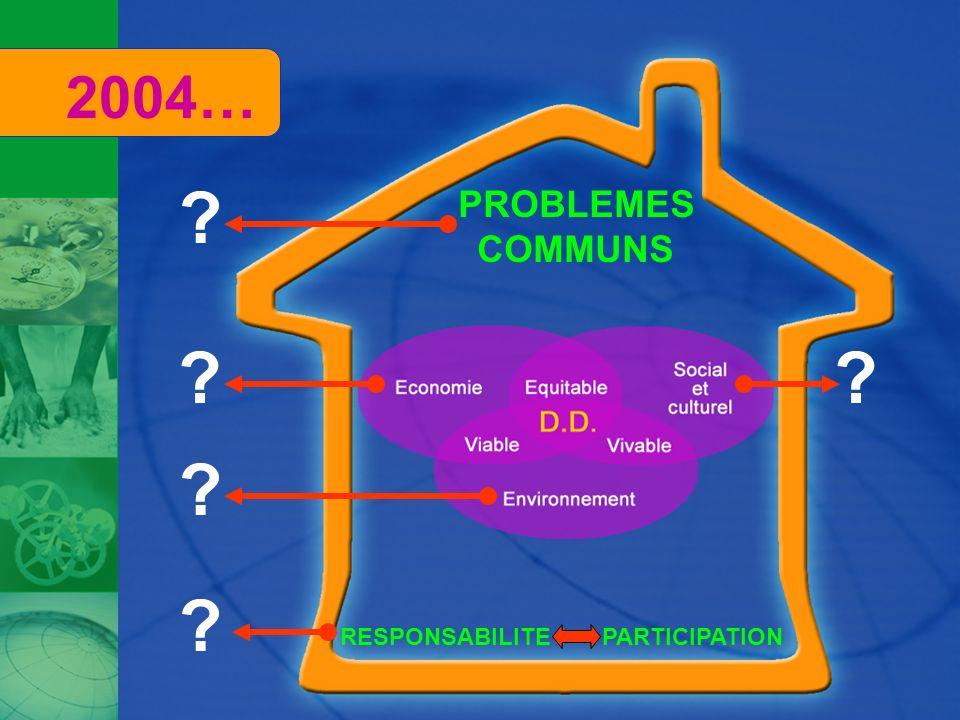 2004… PROBLEMES COMMUNS RESPONSABILITE PARTICIPATION