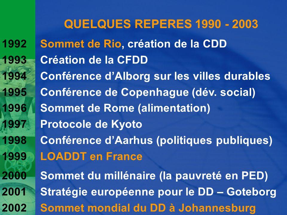 QUELQUES REPERES 1990 - 2003 1992. 1993. 1994. 1995. 1996. 1997. 1998. 1999. Sommet de Rio, création de la CDD.