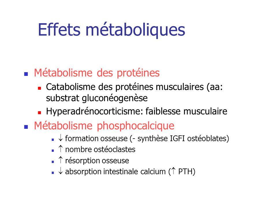 Effets métaboliques Métabolisme des protéines