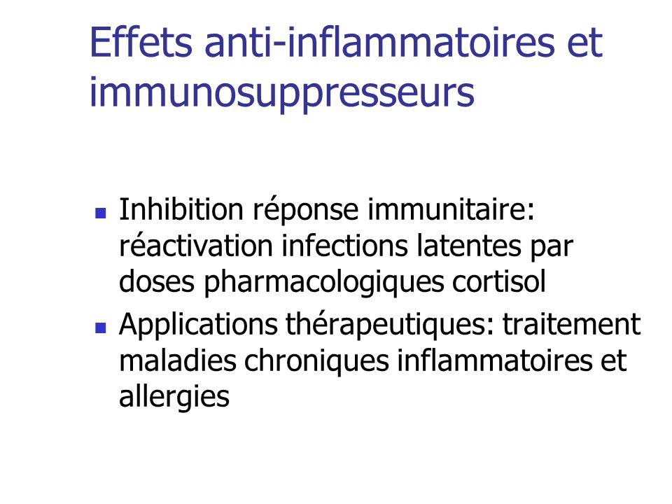 Effets anti-inflammatoires et immunosuppresseurs