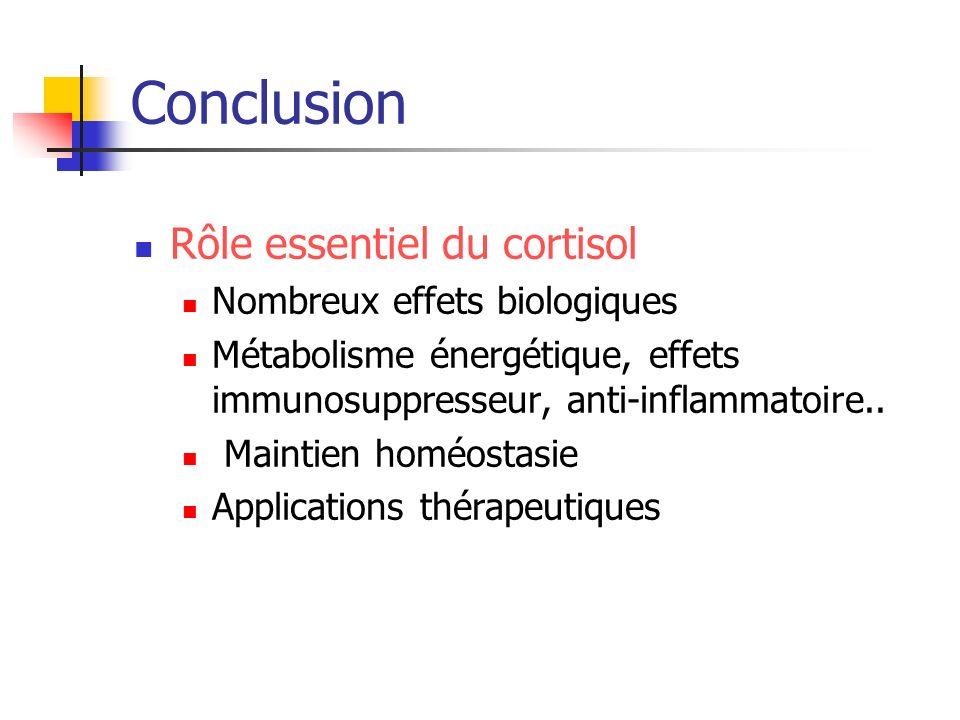 Conclusion Rôle essentiel du cortisol Nombreux effets biologiques