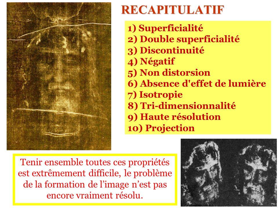 RECAPITULATIF 1) Superficialité 2) Double superficialité