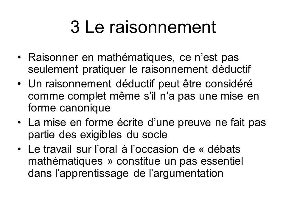 3 Le raisonnement Raisonner en mathématiques, ce n'est pas seulement pratiquer le raisonnement déductif.