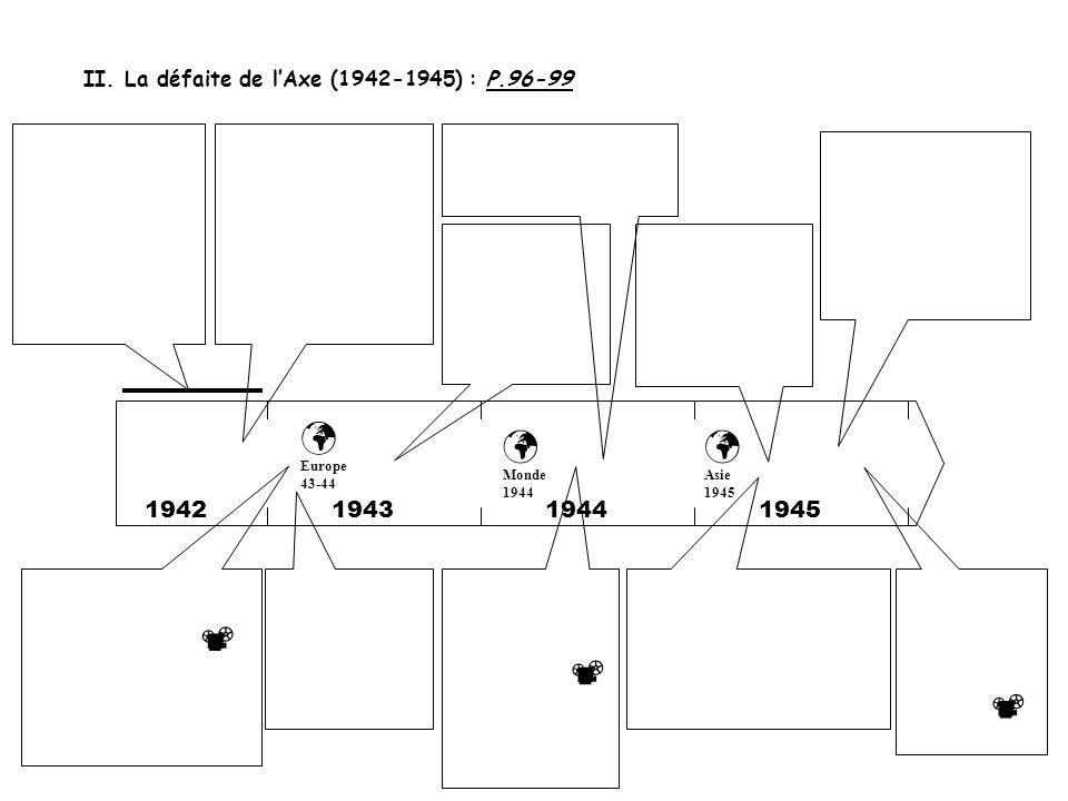 II. La défaite de l'Axe (1942-1945) : P.96-99