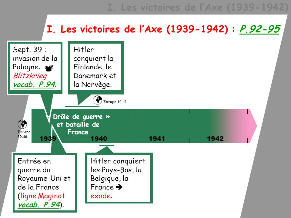 « Drôle de guerre » et bataille de France